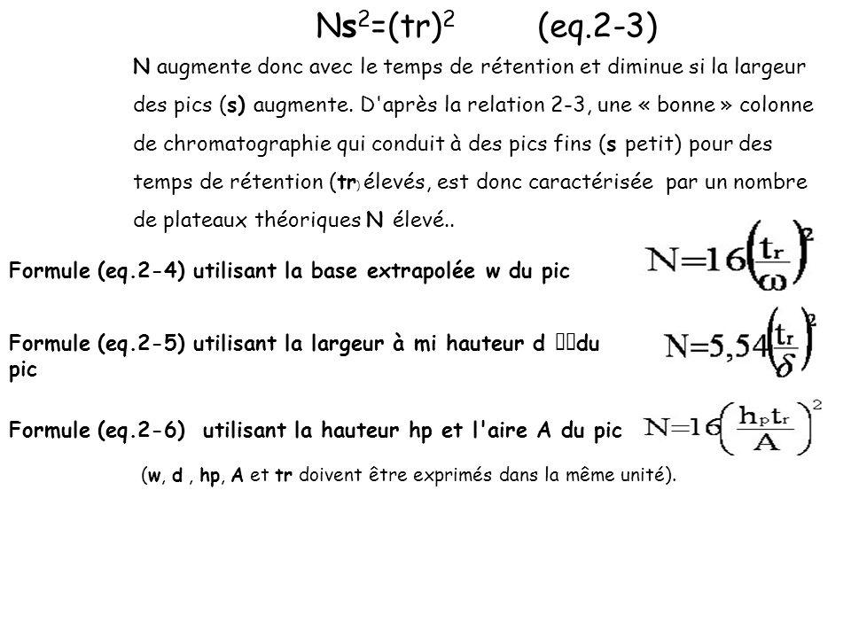 Formule (eq.2-4) utilisant la base extrapolée w du pic