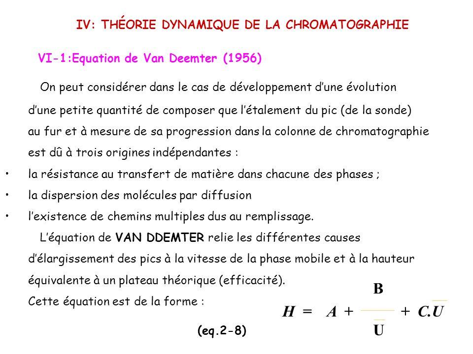 IV: THÉORIE DYNAMIQUE DE LA CHROMATOGRAPHIE