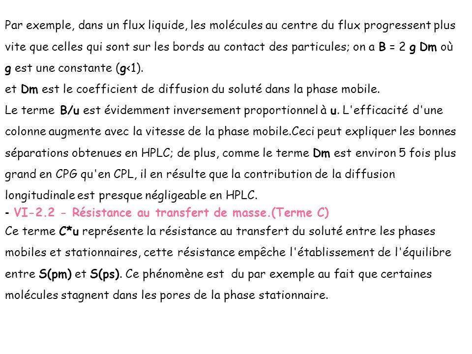 Par exemple, dans un flux liquide, les molécules au centre du flux progressent plus vite que celles qui sont sur les bords au contact des particules; on a B = 2 g Dm où g est une constante (g<1). et Dm est le coefficient de diffusion du soluté dans la phase mobile. Le terme B/u est évidemment inversement proportionnel à u. L efficacité d une colonne augmente avec la vitesse de la phase mobile.Ceci peut expliquer les bonnes séparations obtenues en HPLC; de plus, comme le terme Dm est environ 5 fois plus grand en CPG qu en CPL, il en résulte que la contribution de la diffusion longitudinale est presque négligeable en HPLC.