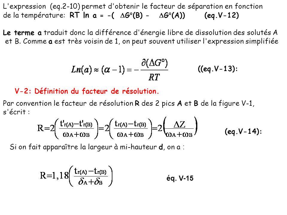 L expression (eq.2-10) permet d obtenir le facteur de séparation en fonction