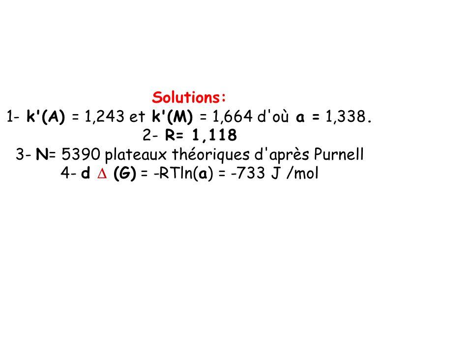 3- N= 5390 plateaux théoriques d après Purnell