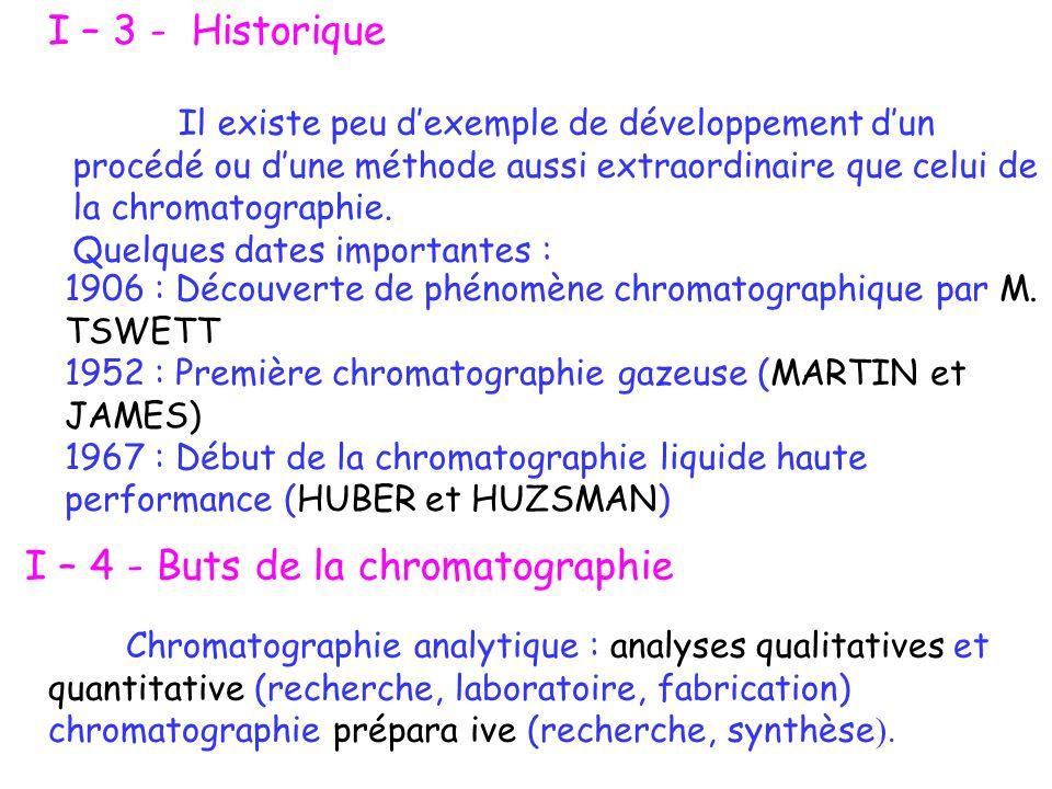 I – 4 - Buts de la chromatographie