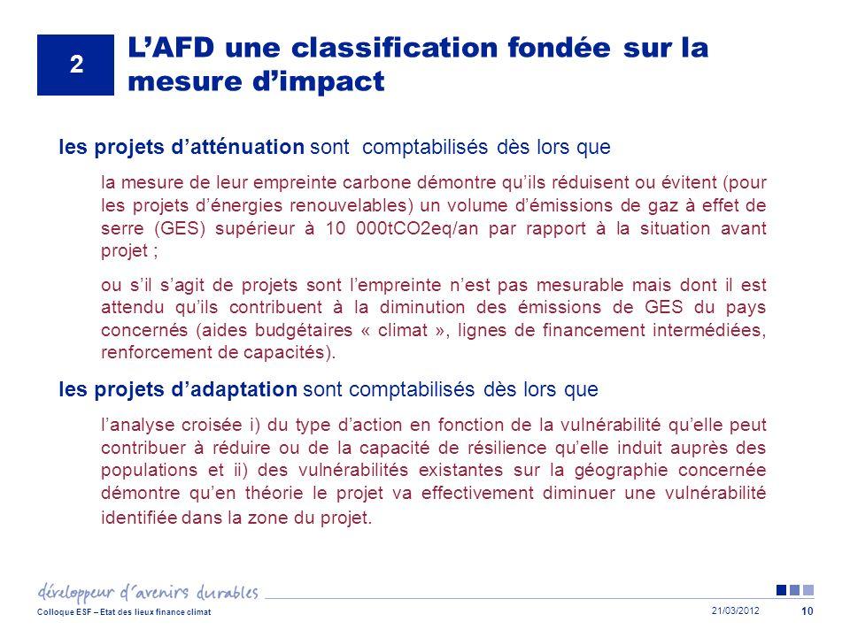 L'AFD une classification fondée sur la mesure d'impact