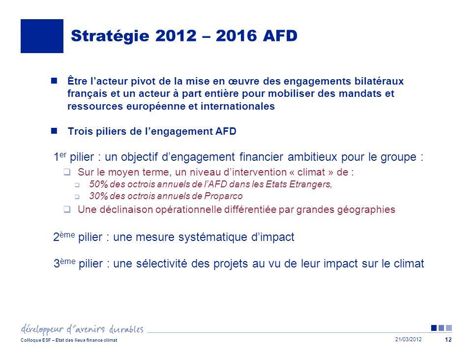 Stratégie 2012 – 2016 AFD