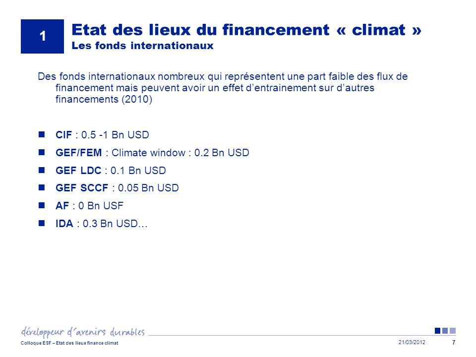 Etat des lieux du financement « climat » Les fonds internationaux