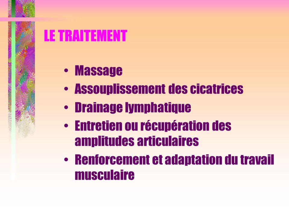 LE TRAITEMENT Massage Assouplissement des cicatrices