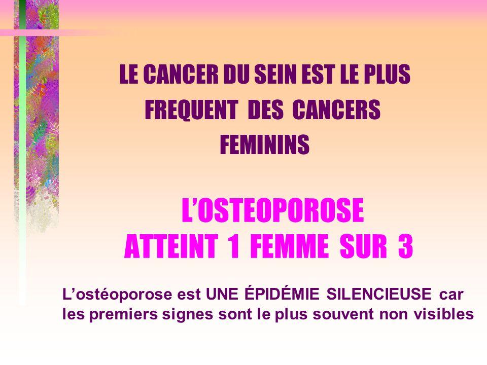 L'OSTEOPOROSE ATTEINT 1 FEMME SUR 3
