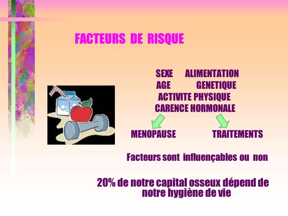 FACTEURS DE RISQUE SEXE ALIMENTATION