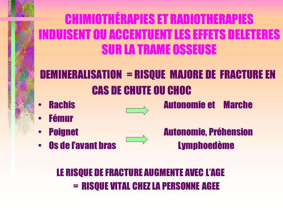 CHIMIOTHÉRAPIES ET RADIOTHERAPIES INDUISENT OU ACCENTUENT LES EFFETS DELETERES SUR LA TRAME OSSEUSE