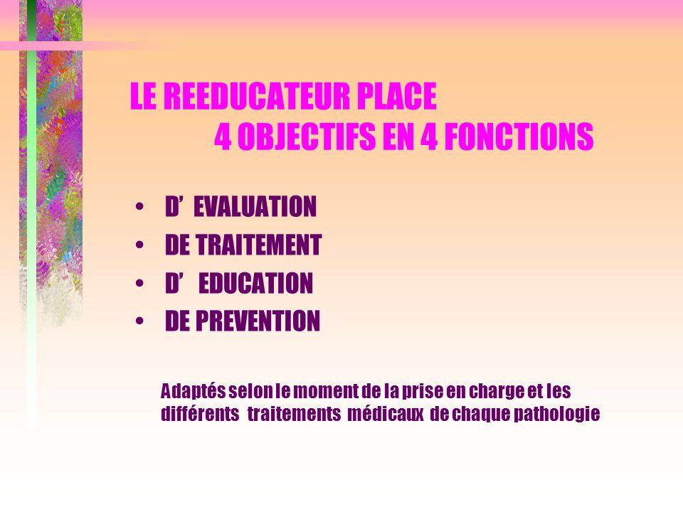 LE REEDUCATEUR PLACE 4 OBJECTIFS EN 4 FONCTIONS