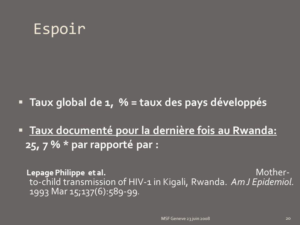 Espoir Taux global de 1, % = taux des pays développés