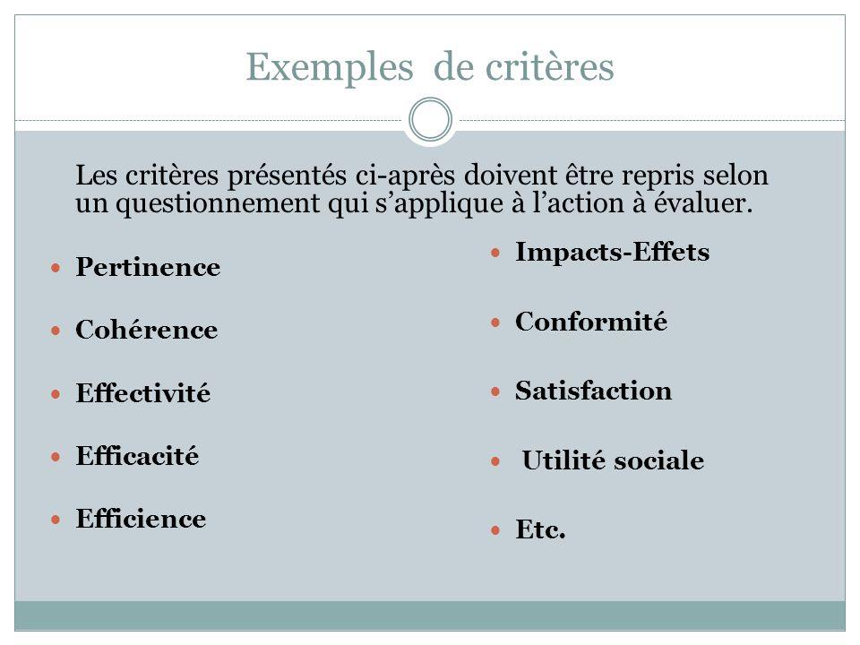 Exemples de critères Pertinence Impacts-Effets Cohérence Conformité
