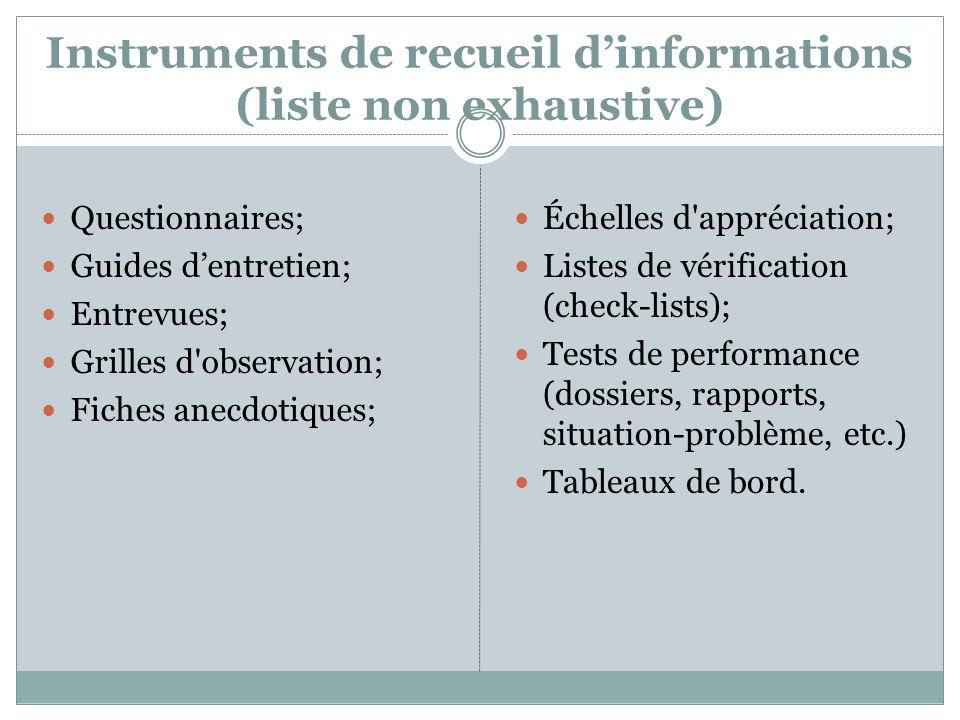Instruments de recueil d'informations (liste non exhaustive)