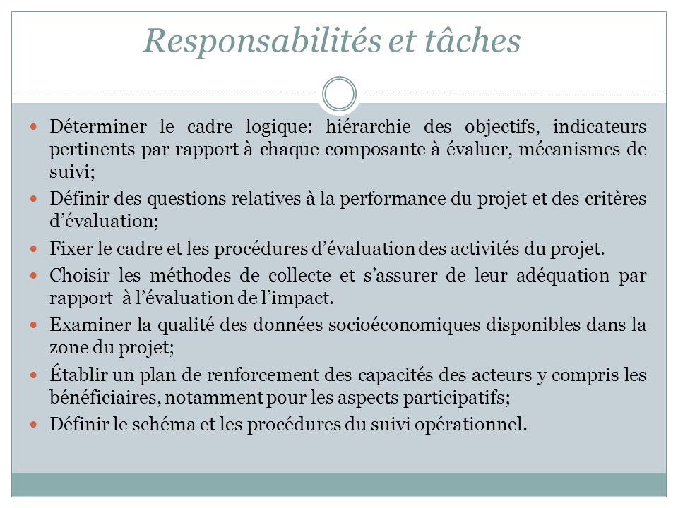 Responsabilités et tâches