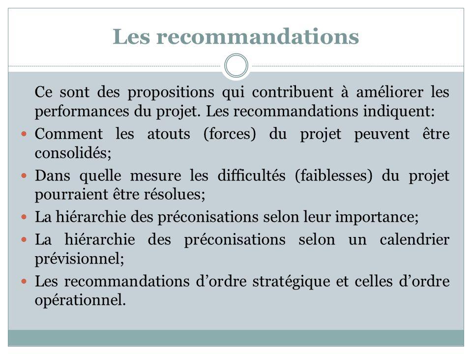 Les recommandations Ce sont des propositions qui contribuent à améliorer les performances du projet. Les recommandations indiquent: