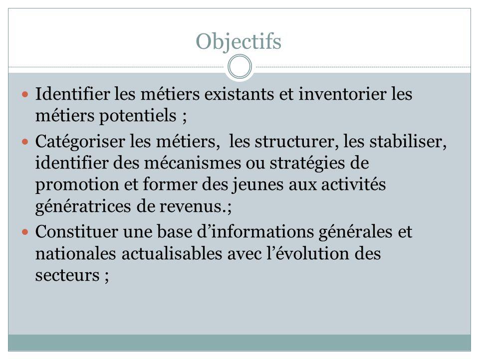 Objectifs Identifier les métiers existants et inventorier les métiers potentiels ;