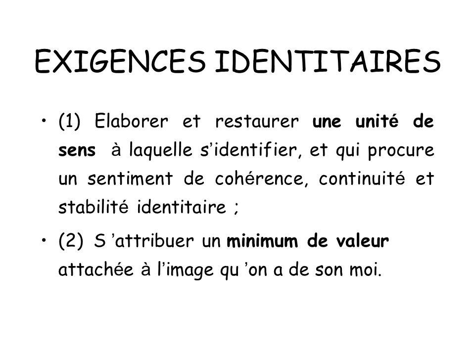 EXIGENCES IDENTITAIRES