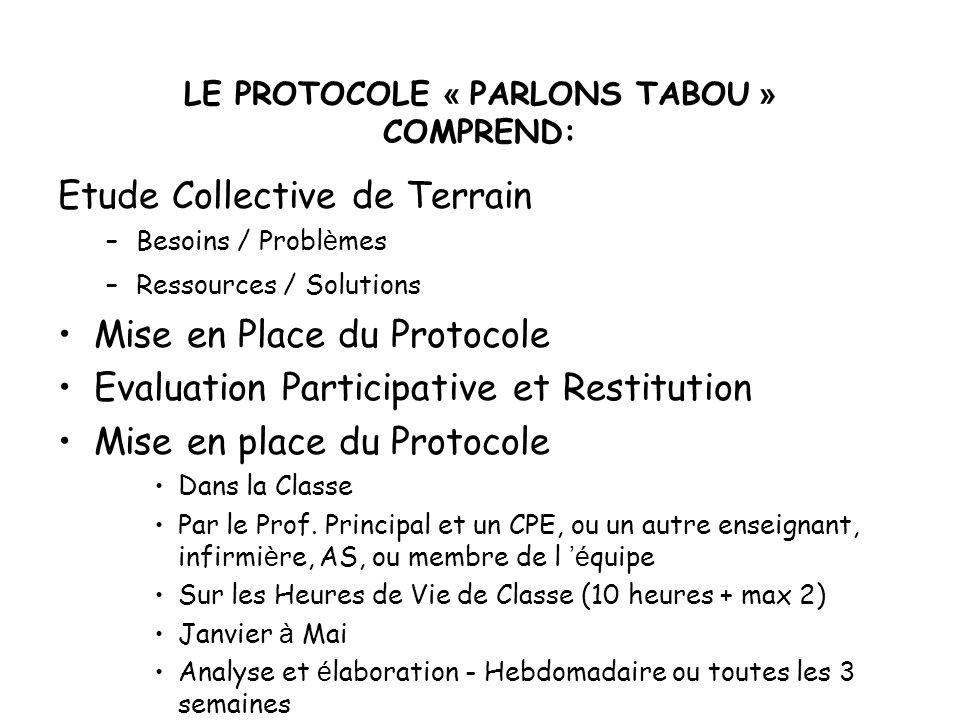 LE PROTOCOLE « PARLONS TABOU » COMPREND: