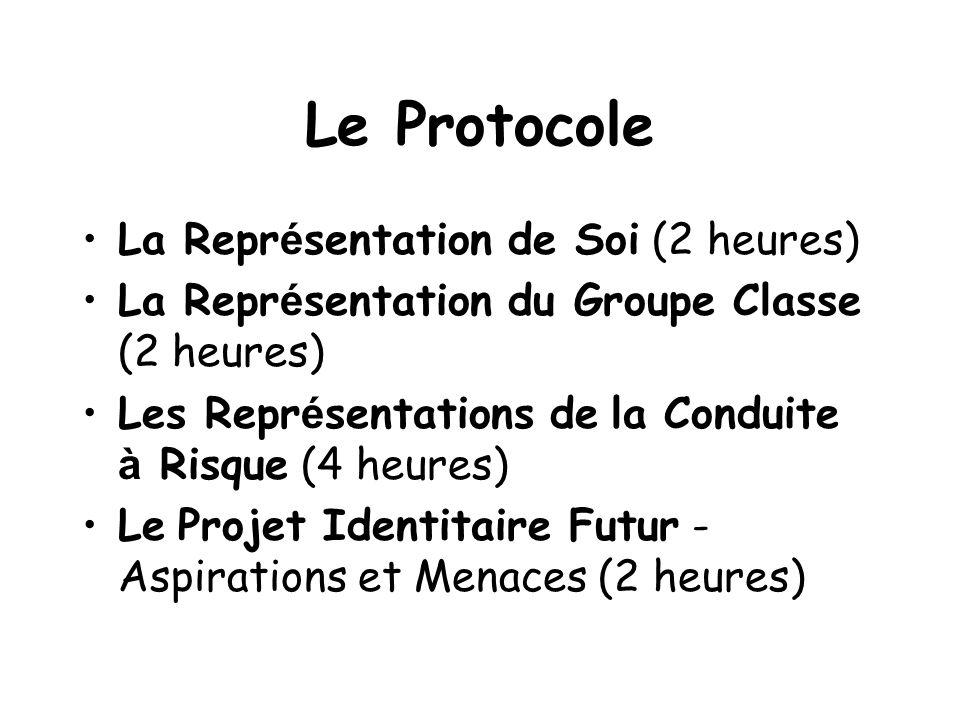 Le Protocole La Représentation de Soi (2 heures)