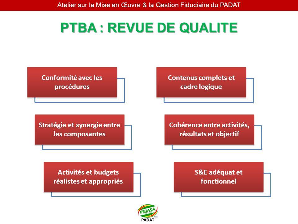 PTBA : REVUE DE QUALITE Conformité avec les procédures