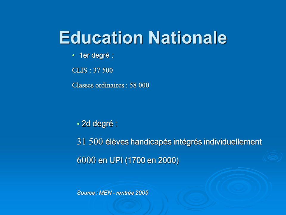 Education Nationale 31 500 élèves handicapés intégrés individuellement