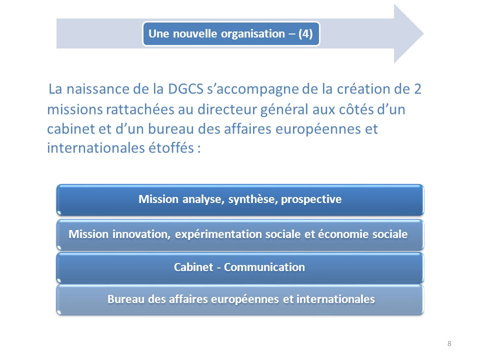 Une nouvelle organisation – (4)