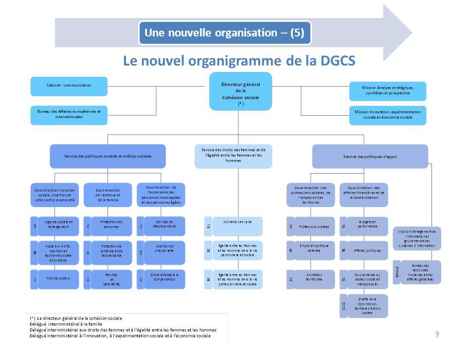 Une nouvelle organisation – (5)