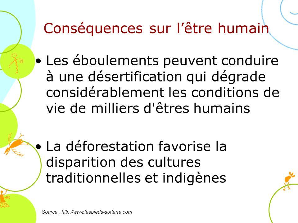 Conséquences sur l'être humain