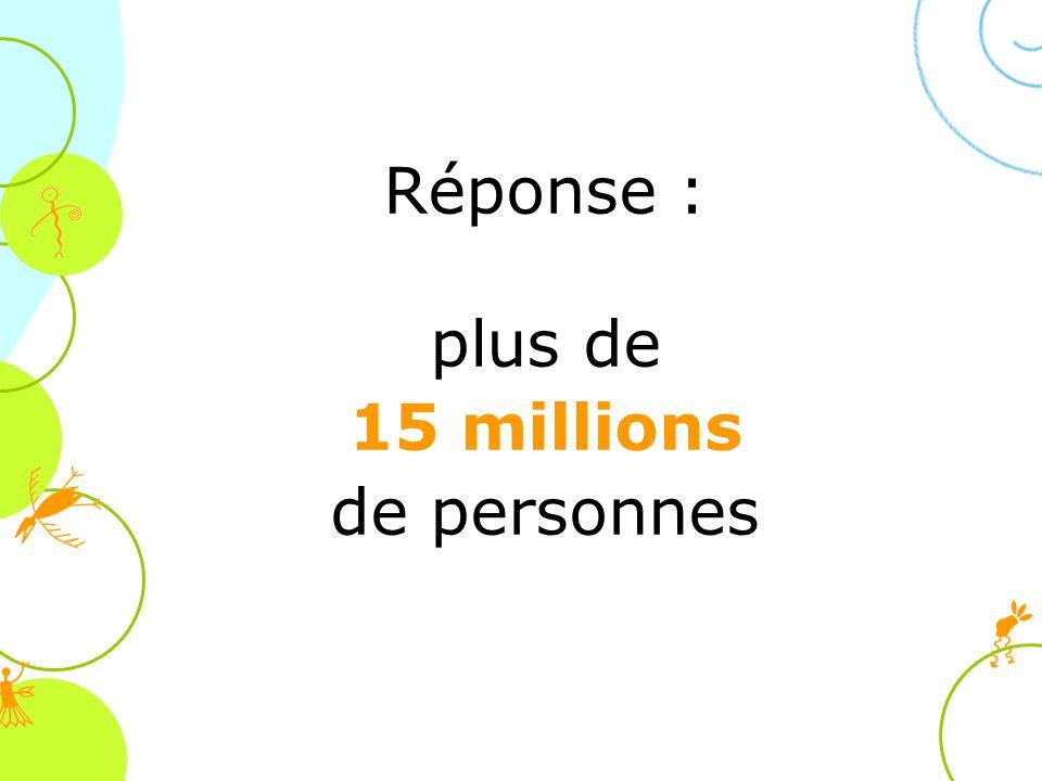 Réponse : plus de 15 millions de personnes (Source : l'esprit des lois, tdc, 1996)
