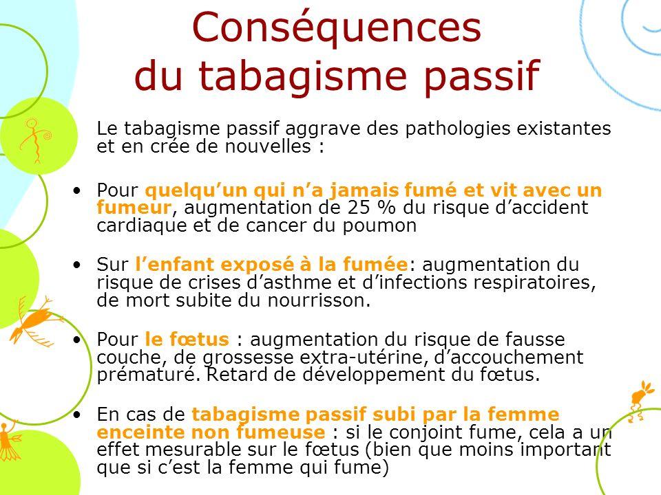 Conséquences du tabagisme passif
