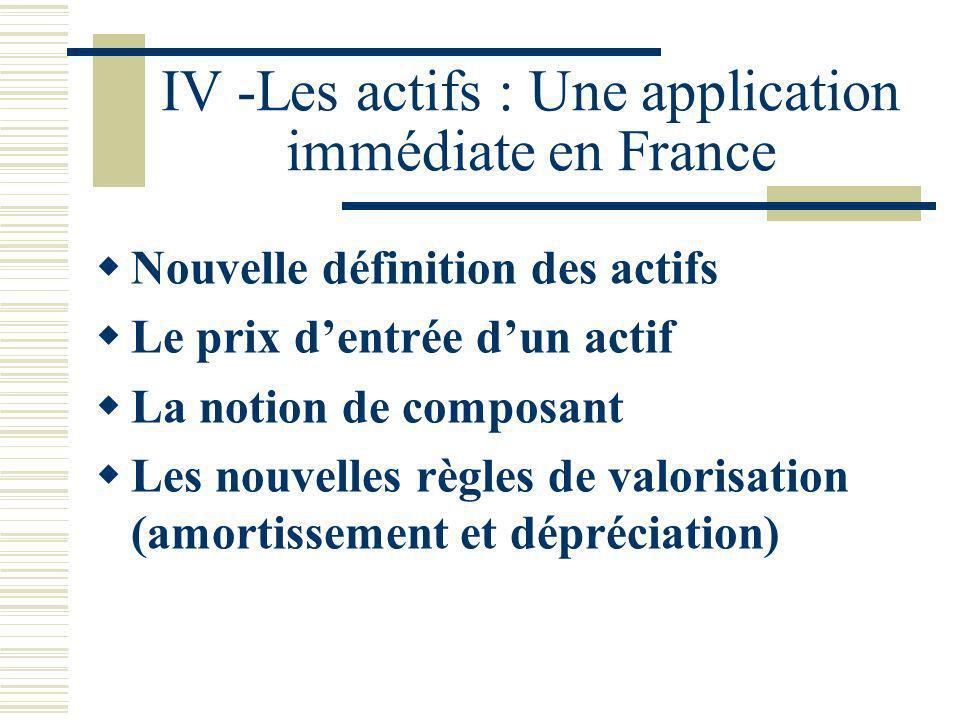 IV -Les actifs : Une application immédiate en France