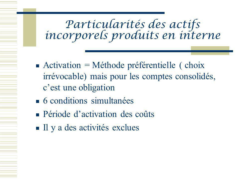 Particularités des actifs incorporels produits en interne