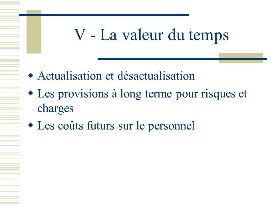 V - La valeur du temps Actualisation et désactualisation