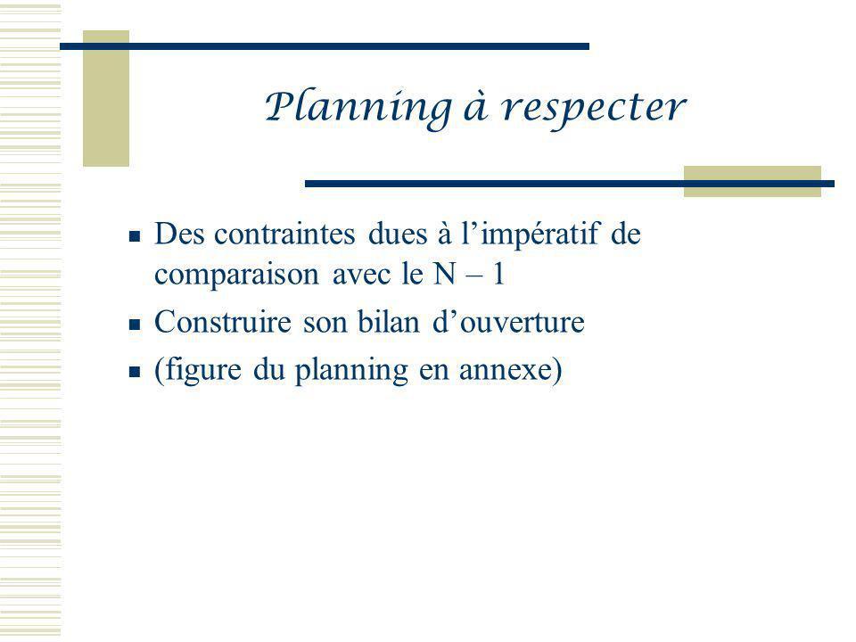 Planning à respecter Des contraintes dues à l'impératif de comparaison avec le N – 1. Construire son bilan d'ouverture.