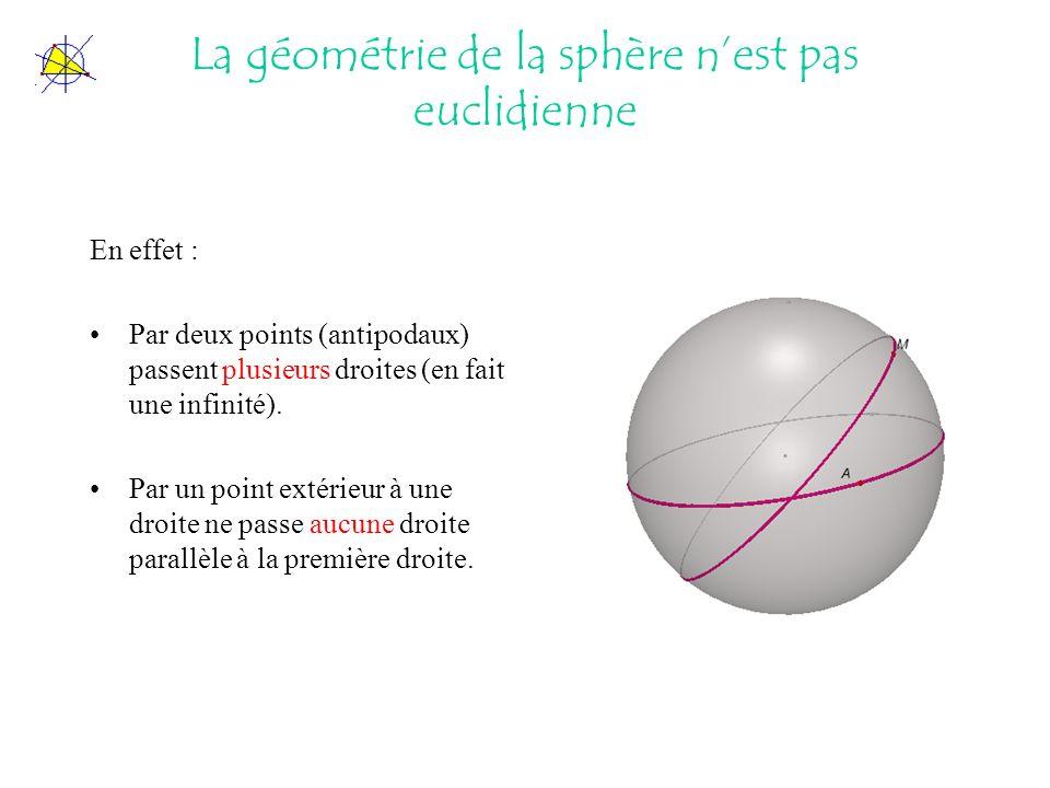 La géométrie de la sphère n'est pas euclidienne