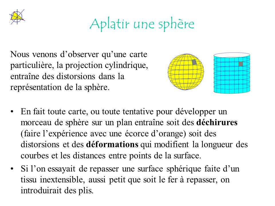 Aplatir une sphère