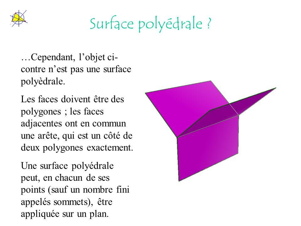 Surface polyédrale …Cependant, l'objet ci-contre n'est pas une surface polyèdrale.