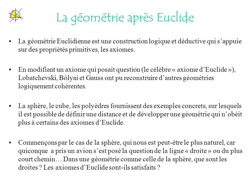 La géométrie après Euclide