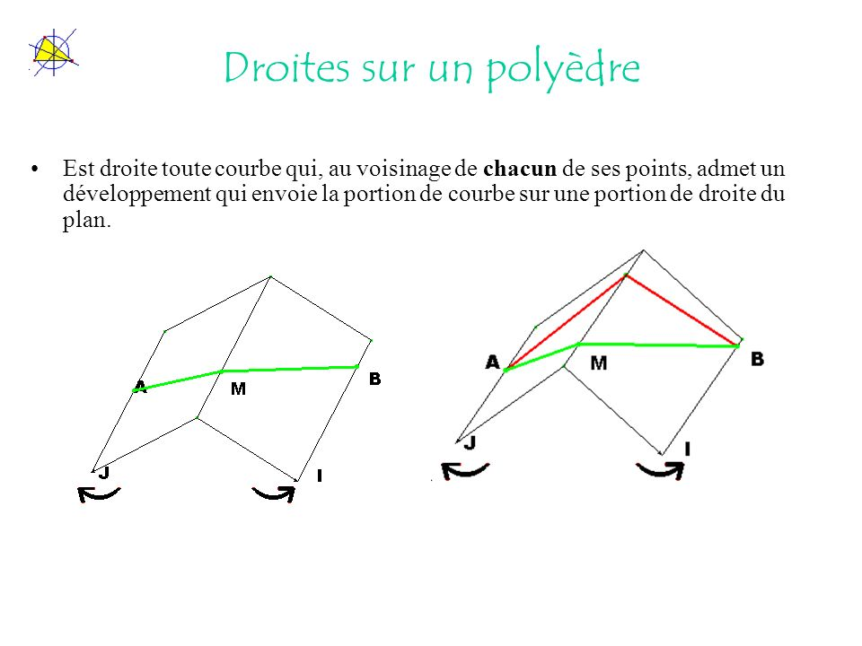 Droites sur un polyèdre