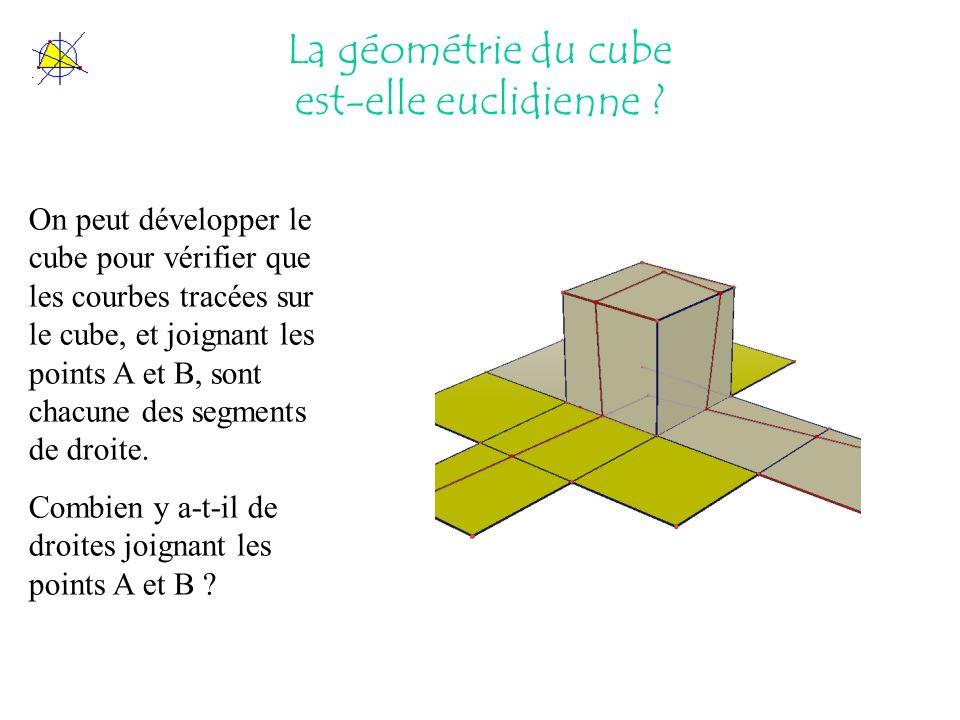 La géométrie du cube est-elle euclidienne