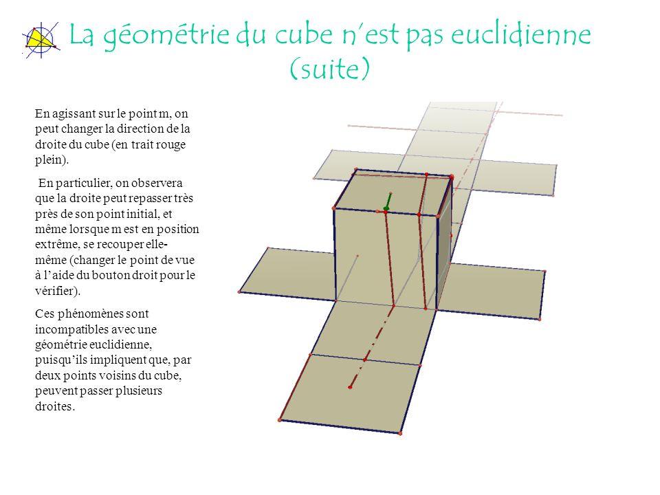La géométrie du cube n'est pas euclidienne (suite)
