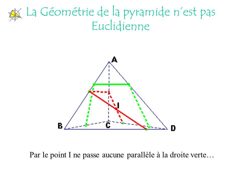 La Géométrie de la pyramide n'est pas Euclidienne