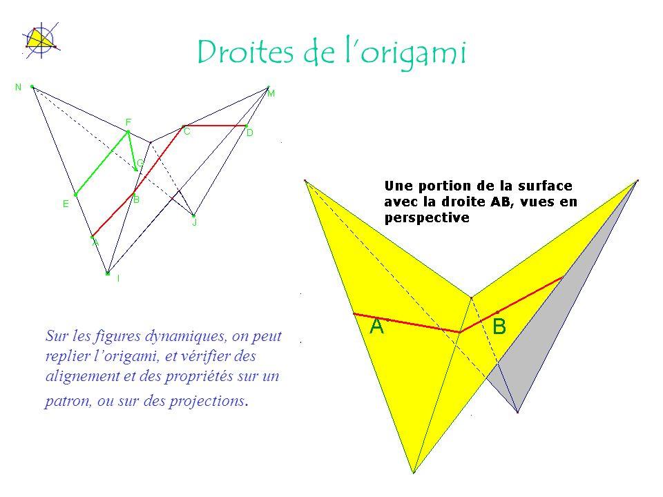 Droites de l'origami