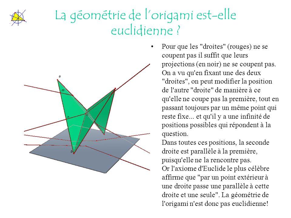 La géométrie de l'origami est-elle euclidienne
