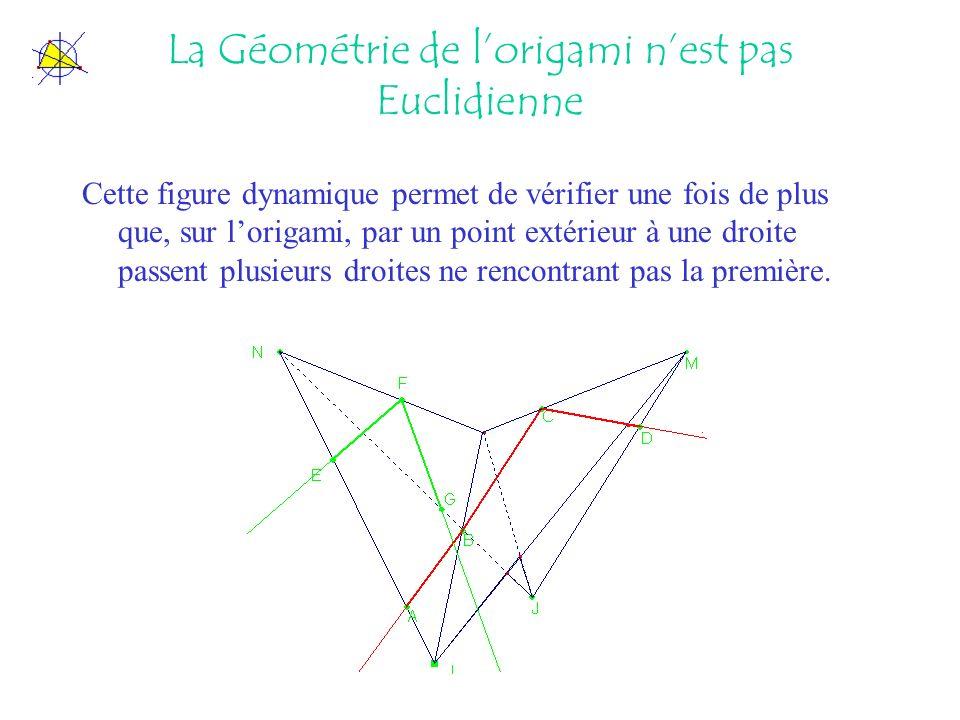La Géométrie de l'origami n'est pas Euclidienne