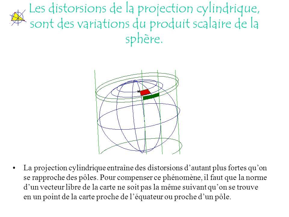 Les distorsions de la projection cylindrique, sont des variations du produit scalaire de la sphère.