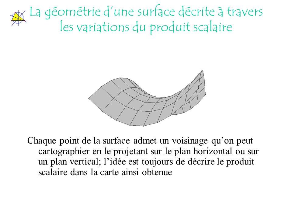 La géométrie d'une surface décrite à travers les variations du produit scalaire