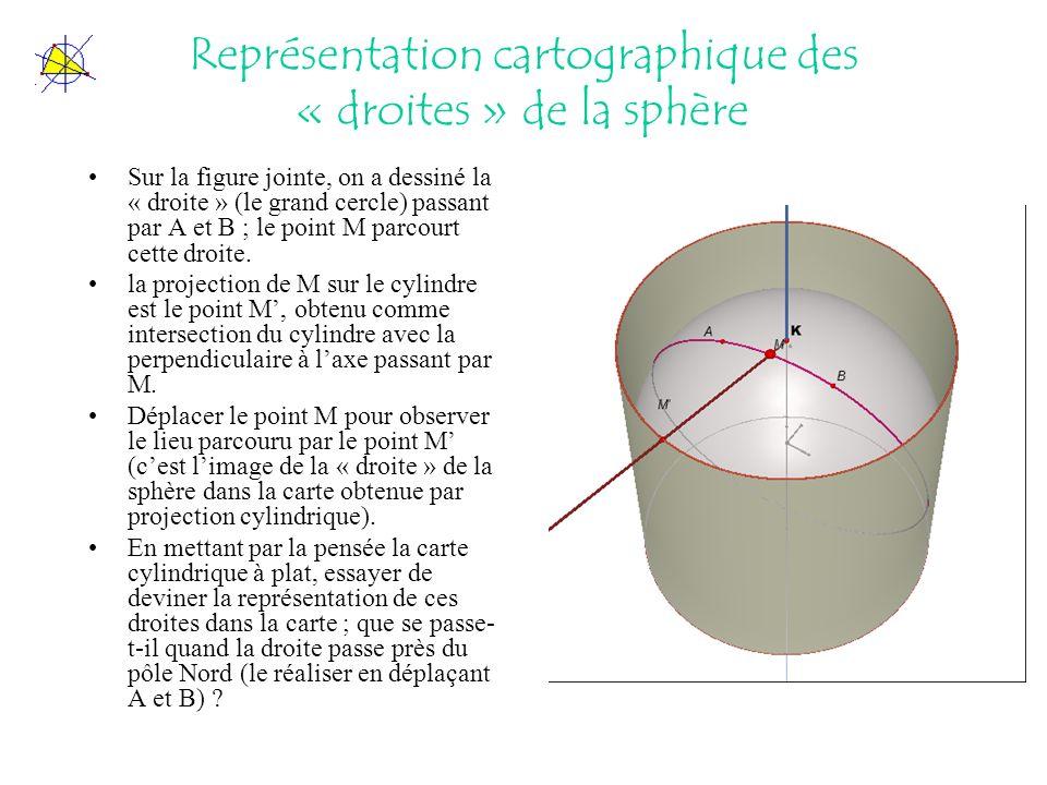 Représentation cartographique des « droites » de la sphère