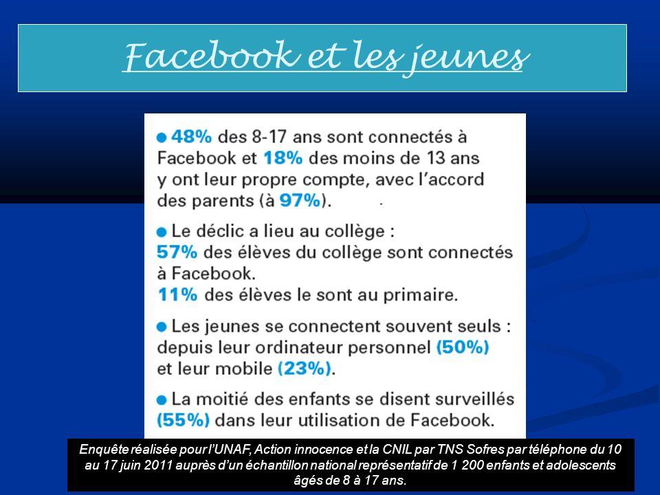 Facebook et les jeunes