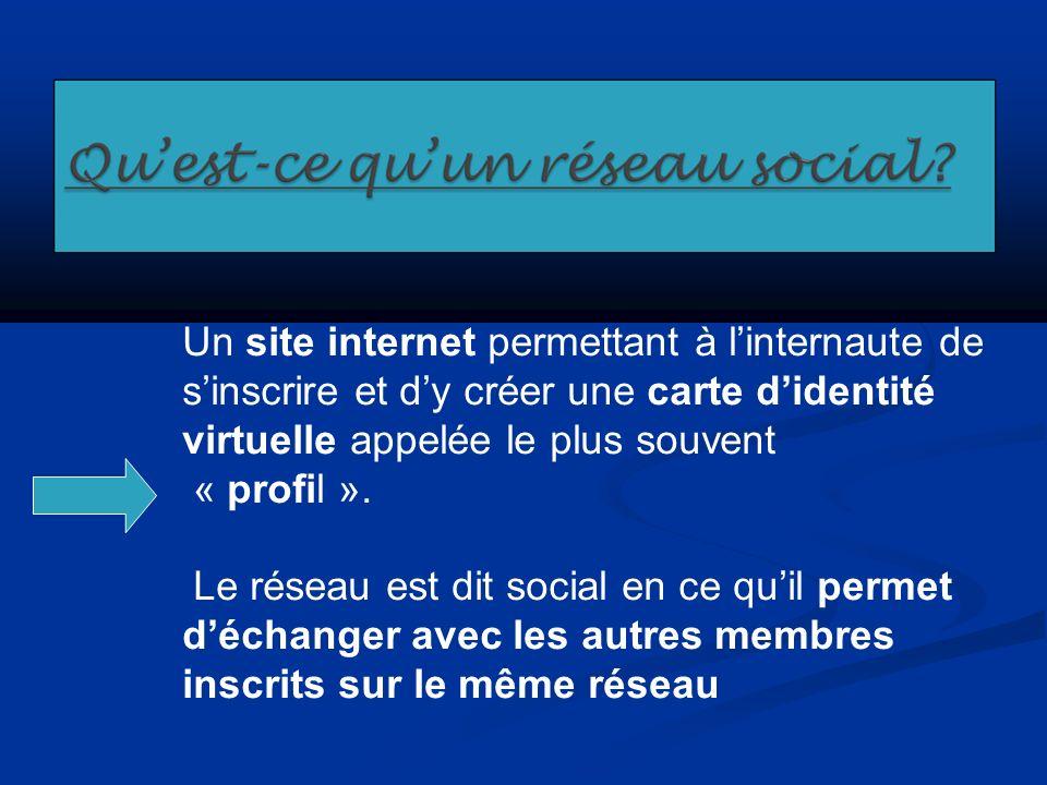 Un site internet permettant à l'internaute de s'inscrire et d'y créer une carte d'identité virtuelle appelée le plus souvent